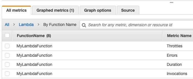 Category: Amazon Web Services | itonaut com